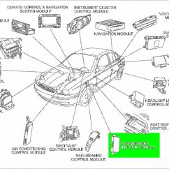 2001 Jaguar S Type Wiring Diagram 2003 Gmc Sonoma Radio Xk8 Fuse Box
