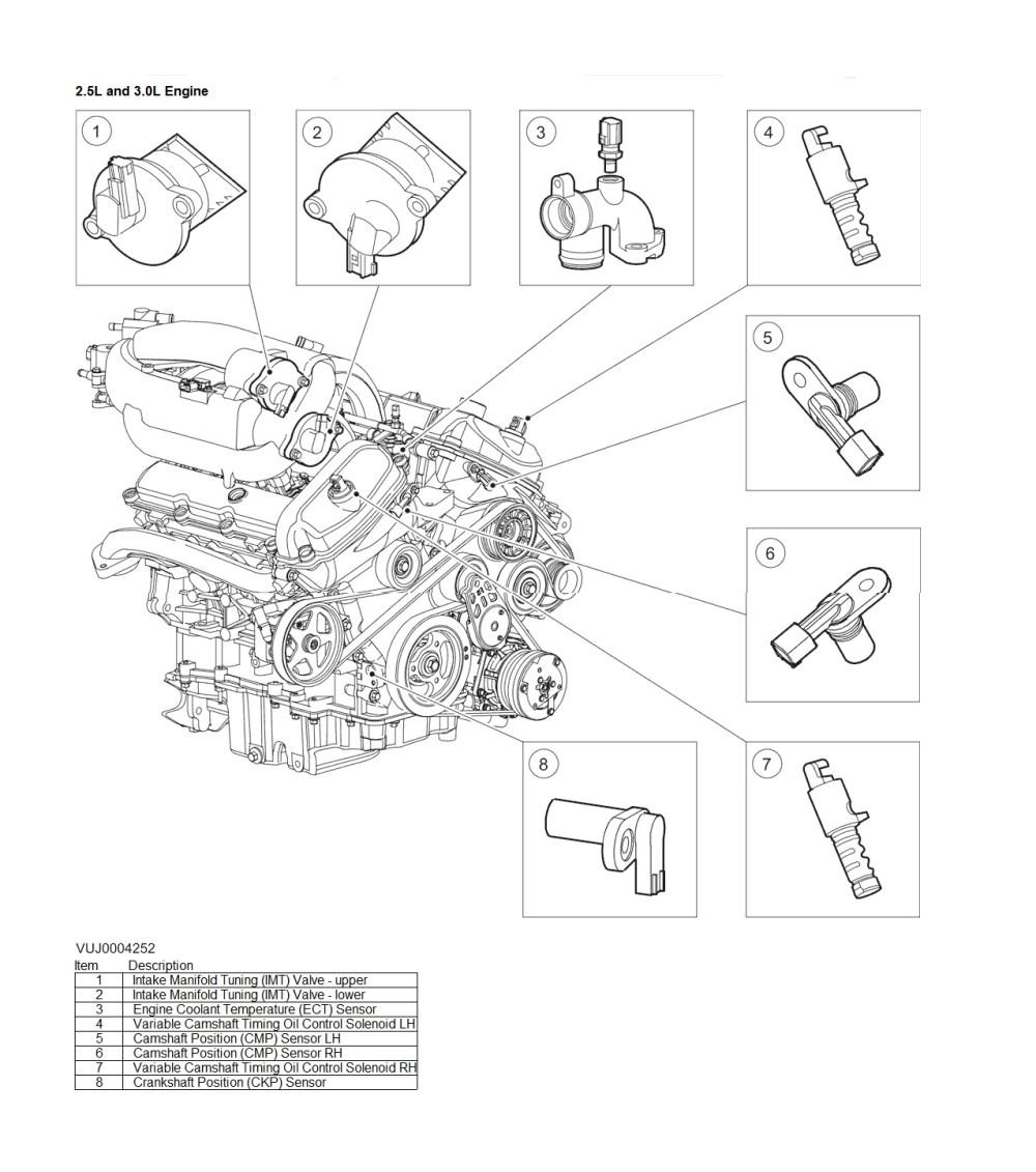 medium resolution of jaguar type stereo wiring diagram wiring diagram databasejaguar xj8 fuel filter location wiring diagram database jaguar