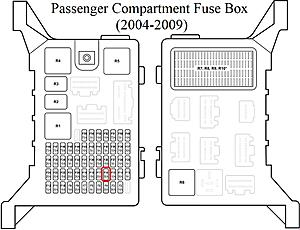 Where is fuse F 16 located in passenger fuse compartment
