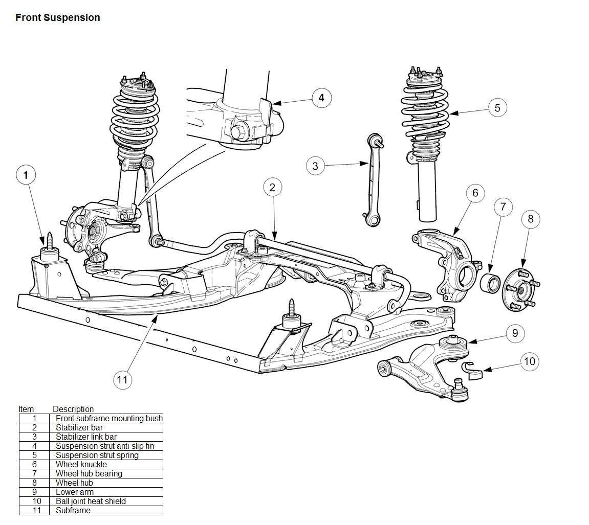 Jaguar Xk8 Front Suspension Diagram. Jaguar. Auto Wiring