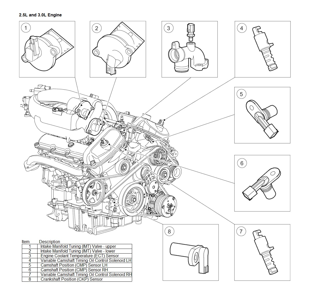 Fuse Box Diagram For 2001 Jaguar S Type, Fuse, Free Engine