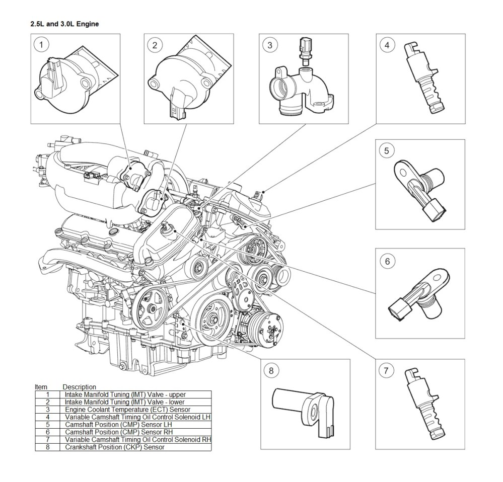 medium resolution of 2002 range rover wiring diagram 2002 get free image 2004 range rover hse engine diagram 2004
