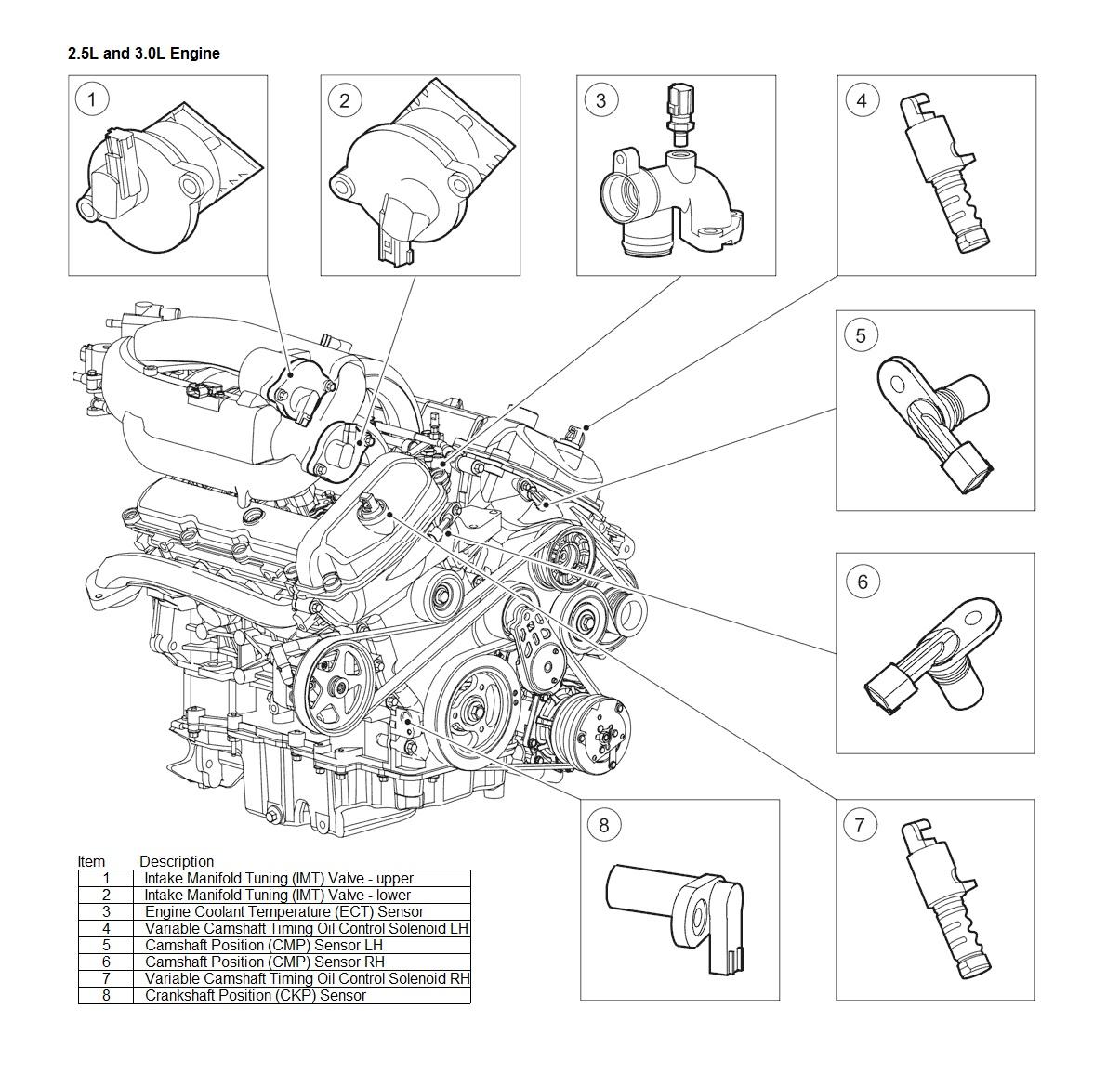 hight resolution of 2002 range rover wiring diagram 2002 get free image 2004 range rover hse engine diagram 2004