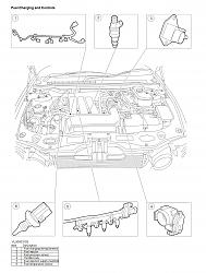 Jaguar X Type Fuel Sensor Location Idle Air Control Valve