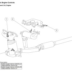 Jaguar X Type 2 0 Diesel Engine Diagram Cycle Powerpoint Template Catalytic Converter And 02 Sensors Forums