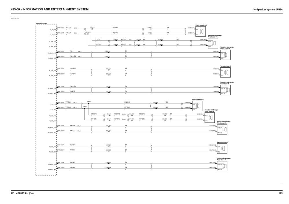 medium resolution of fuse box diagram in addition 98 honda accord on 2001 bmw 525i fuse