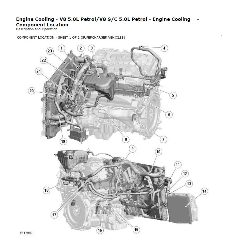 jaguar 4 2 supercharged engine diagram - wiring diagram system tell-image -  tell-image.ediliadesign.it  ediliadesign.it