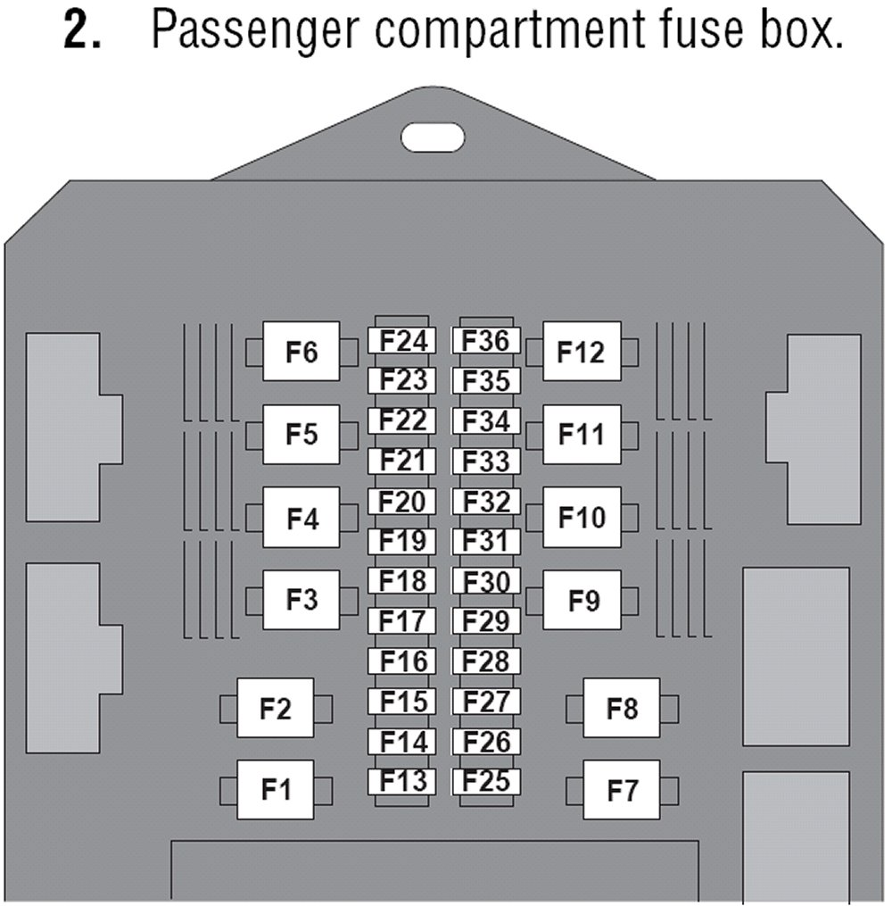 medium resolution of 2010 xf lighter fuse location passenger jpg