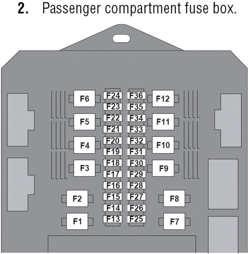 small resolution of 2010 xf lighter fuse location passenger jpg