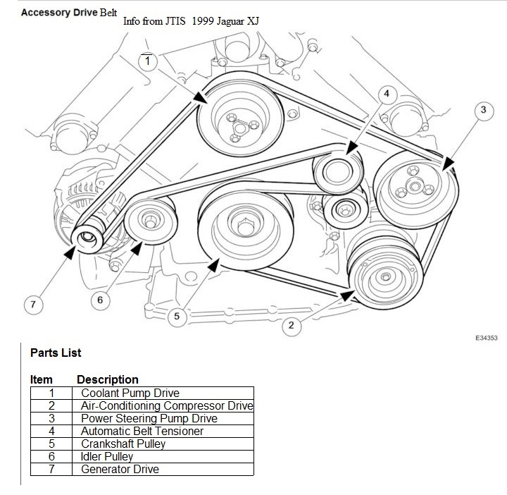 [Diagram To Install Serpentine Belt 2000 Jaguar Xj Series