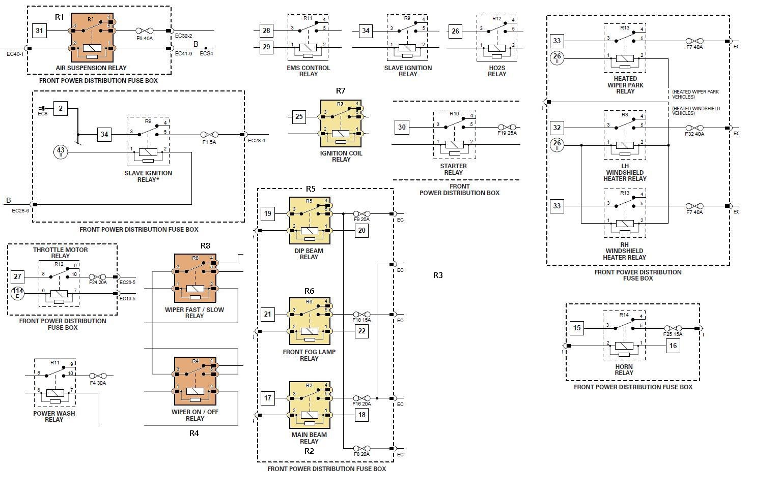 03 Expedition Fuse Diagram