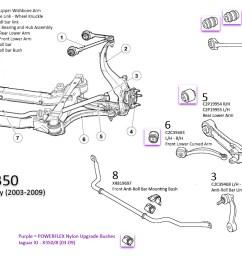 front suspension replacement parts jaguar forums jaguar jaguar xj6 front suspension diagram on front stabilizer bar diagram [ 1366 x 768 Pixel ]