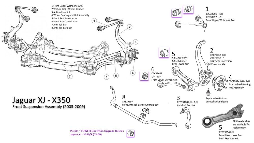 medium resolution of front suspension replacement parts jaguar forums jaguar jaguar xj6 front suspension diagram on front stabilizer bar diagram