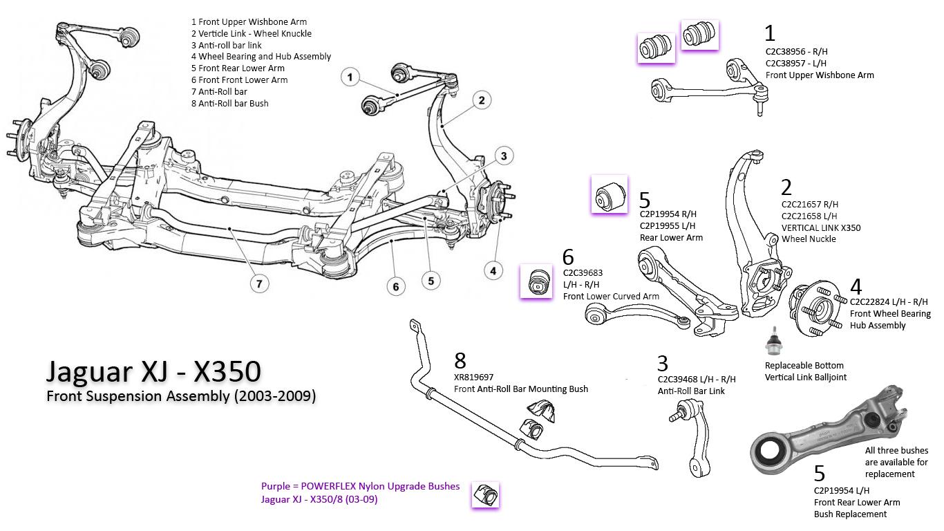 hight resolution of front suspension replacement parts jaguar forums jaguar jaguar xj6 front suspension diagram on front stabilizer bar diagram
