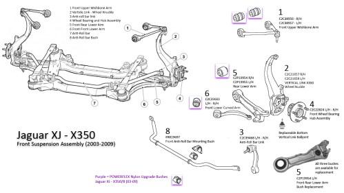 small resolution of front suspension replacement parts jaguar forums jaguar jaguar xj6 front suspension diagram on front stabilizer bar diagram