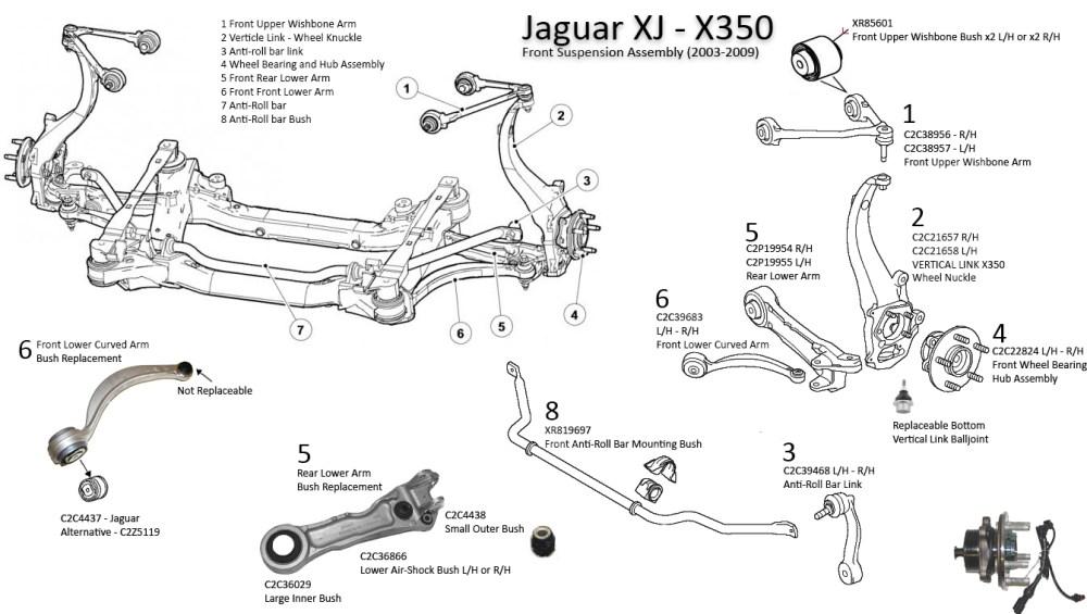 medium resolution of jaguar xj6 rear suspension diagram wiring diagram jaguar x350 rear suspension diagram