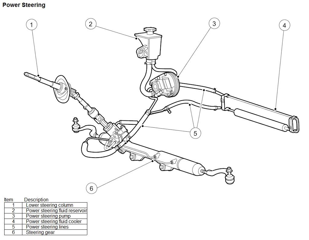 2000 Jaguar S Type Power Steering Pump Location, 2000
