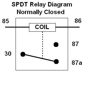 5 prong relay wiring diagram cdi box spdt schematic fh schwabenschamanen de u2022single pole double throw data