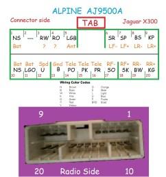 1996 jaguar xj6 electrical wiring diagram [ 1046 x 1064 Pixel ]
