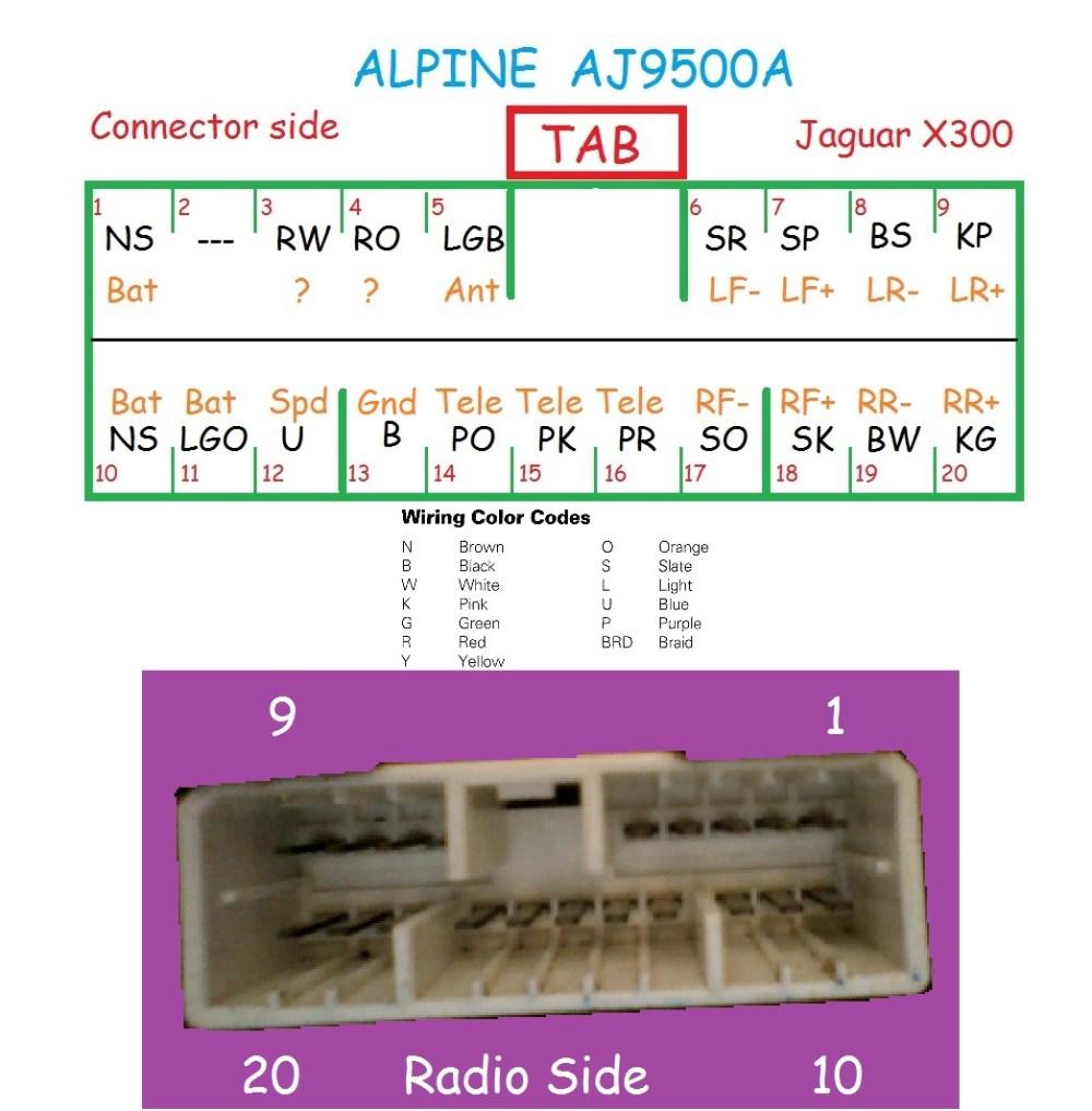 medium resolution of 1996 jaguar xj6 electrical wiring diagram