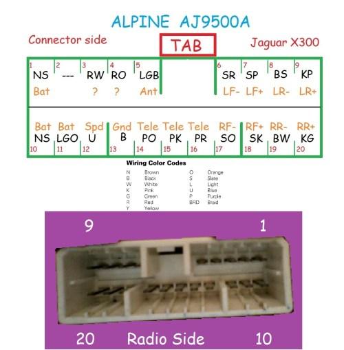 small resolution of 1996 jaguar xj6 wiring diagram wiring library rh 73 codingcommunity de jaguar xj6 stereo wiring diagram
