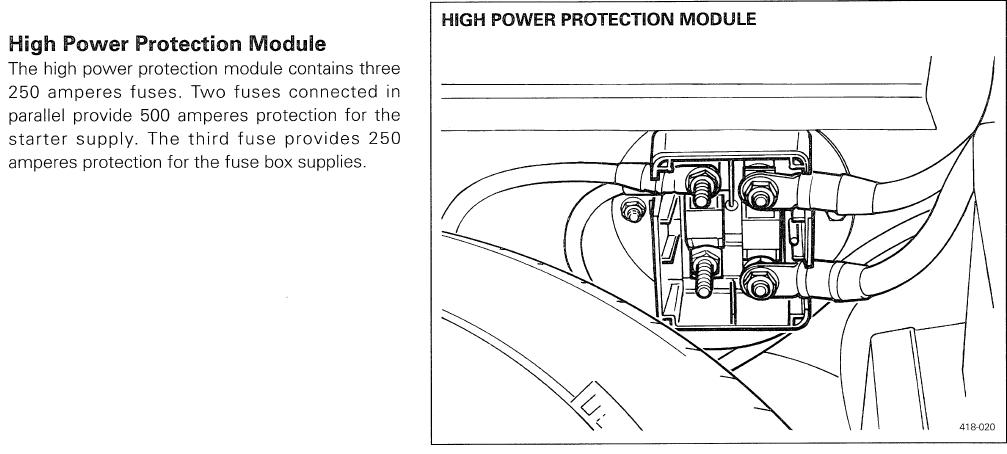 Hood 1997 Jaguar Xk8