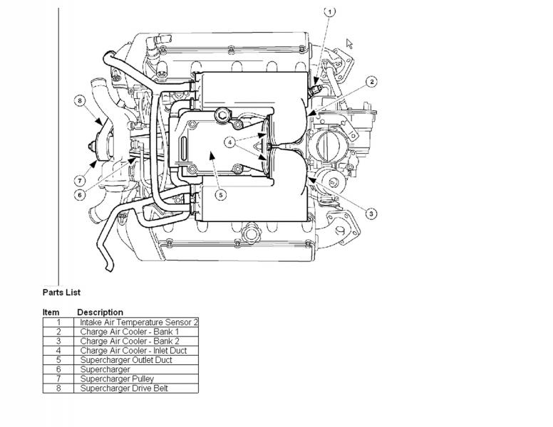 2010 Jaguar Xf Engine Diagram 2002 Jaguar X-Type Engine