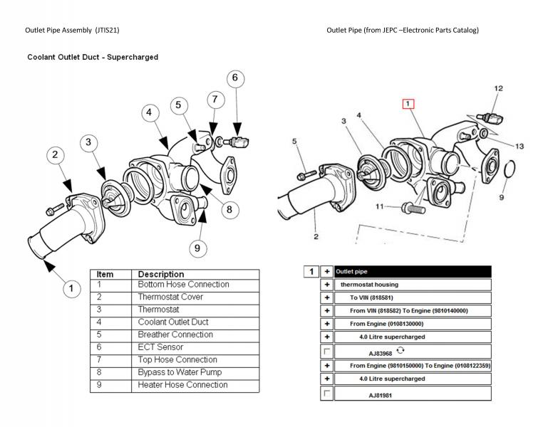 Jaguar Thermostat Housing Diagram. Jaguar. Auto Wiring Diagram