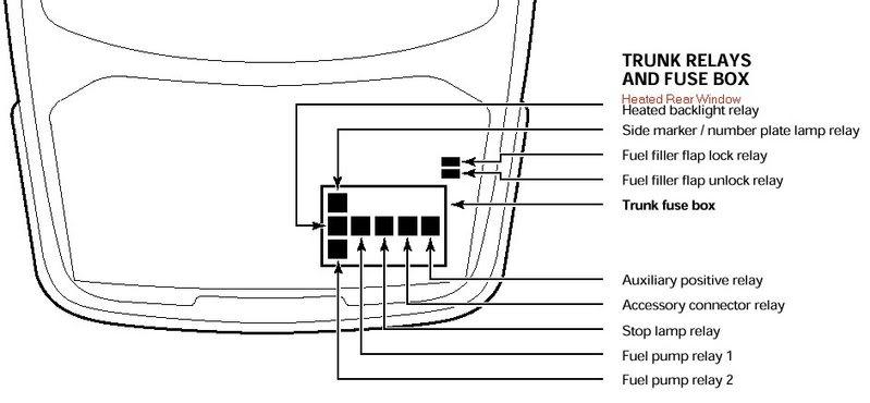 jaguar xk8 1997 wiring diagram