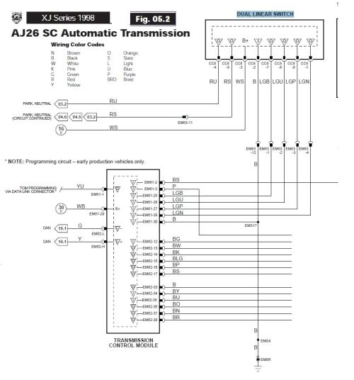 small resolution of 2006 jaguar xkr fuse box diagram