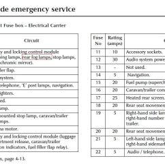 2003 Jaguar S Type Radio Wiring Diagram Booster Pump Control Panel 2000 Fuse Box Xj8 All Data
