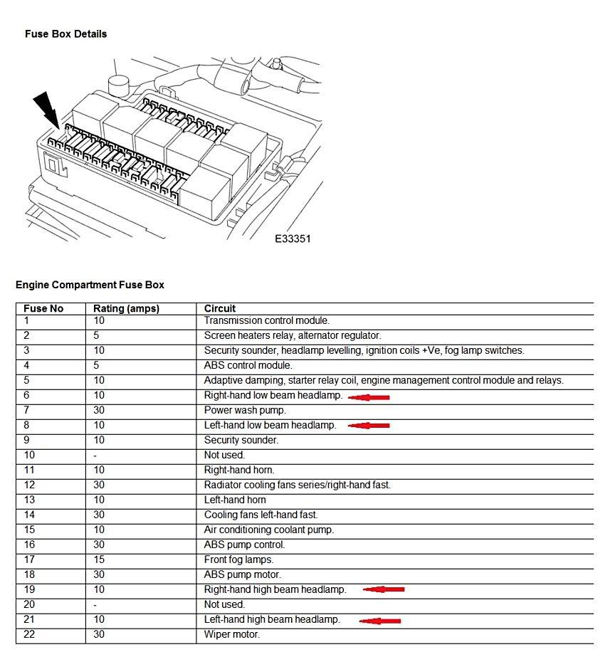 Jaguar Xj8 Fuse Box - Wiring Diagram Shw on