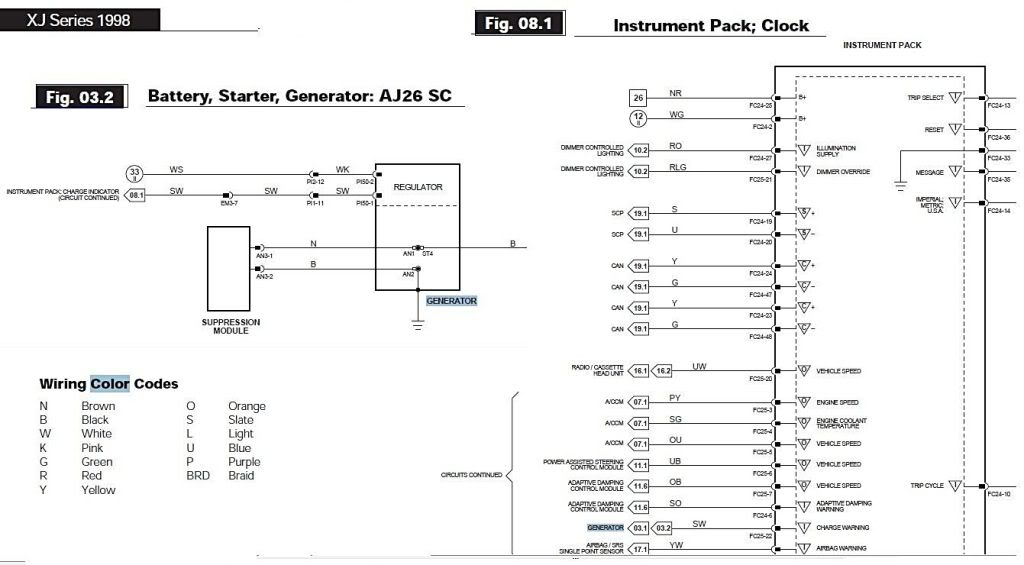 johnny marr jaguar wiring diagram - tutej.net olympic caravan wiring diagram 2003 dodge grand caravan wiring diagram #14