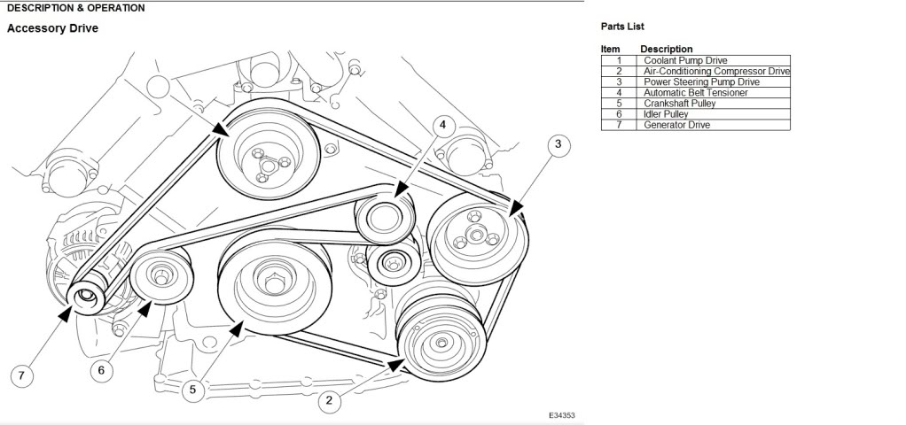 Service manual [Diagram To Install Serpentine Belt 2000