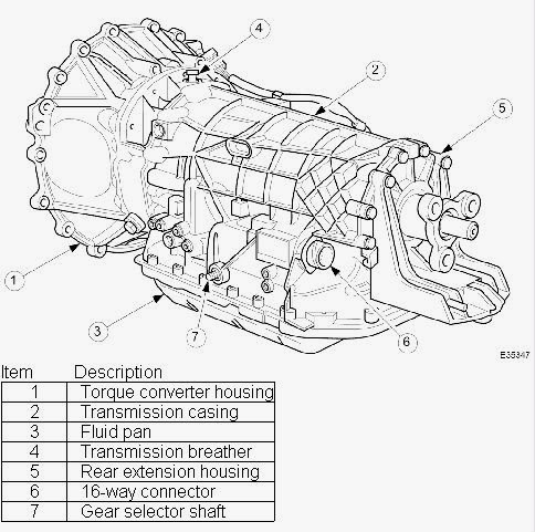 Jaguar Xjr Transmission