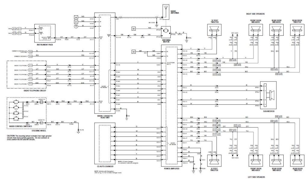 Strat Ultra Wiring Diagram Bain Mount Flexible Transparent ... on