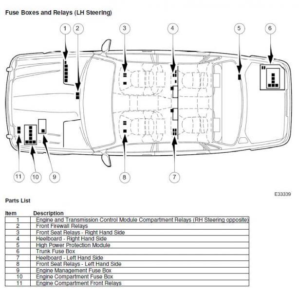 1997 ford thunderbird wiring diagram lpg cars v12 for fuse box bmw e series v m relay flap top lid jaguar x engine diagrams