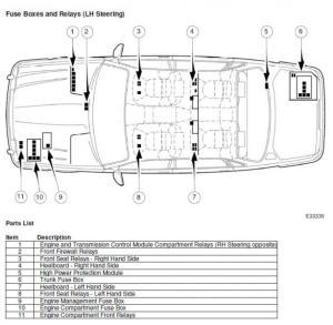 Jaguar X Type Fuel Pump Relay Location, Jaguar, Free