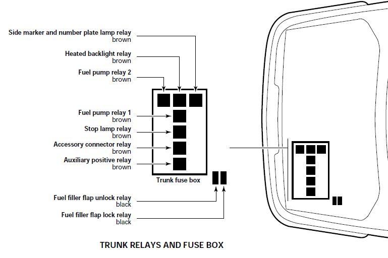 Jaguar Xf Fuel Pump Relay Location