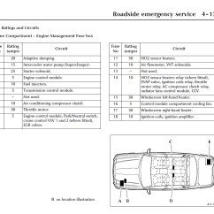 2001 Jaguar S Type Fuel Pump Wiring Diagram Sony Xplod 100db 52wx4 2003 Xj8 Engine
