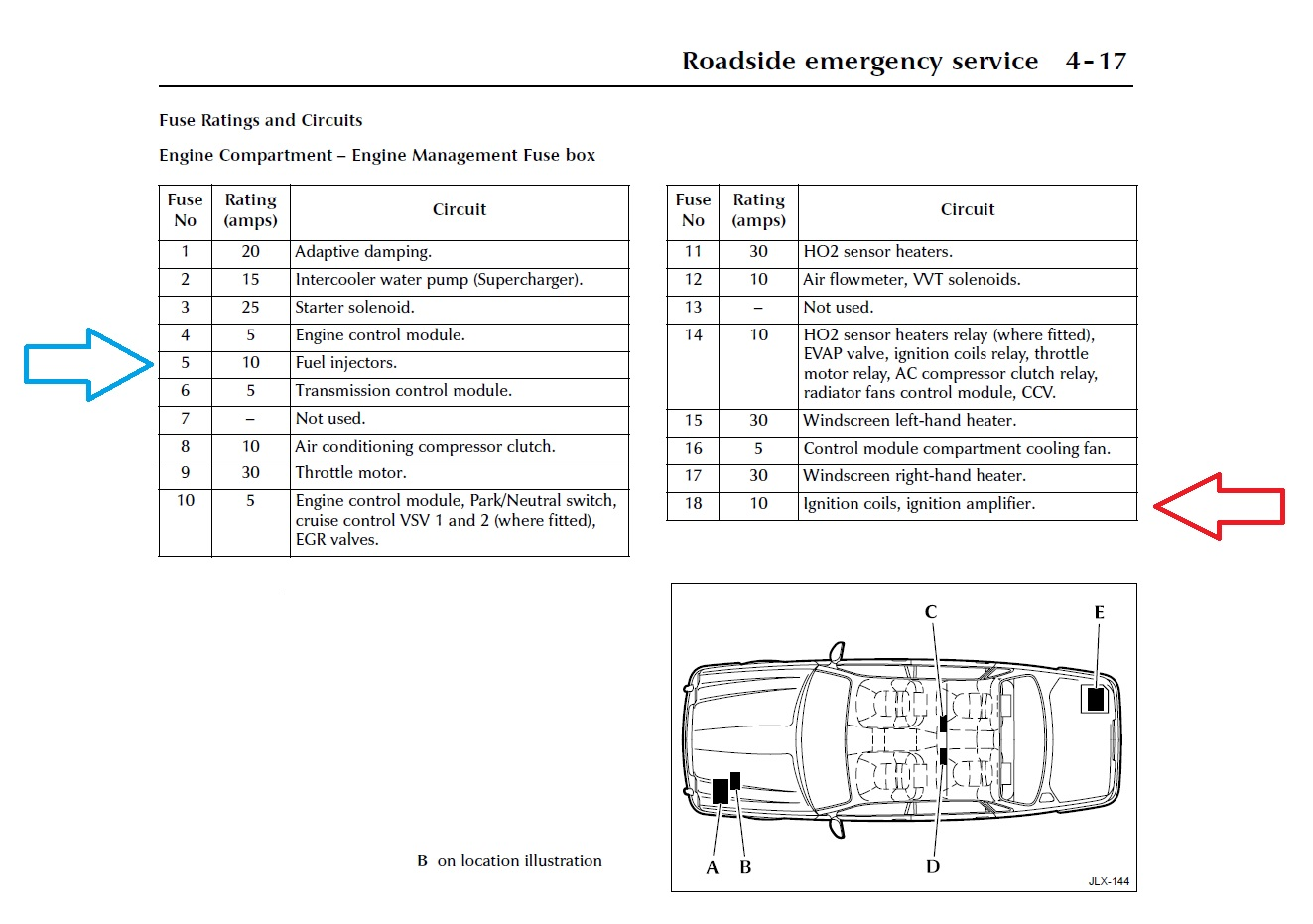 2003 jaguar s type wiring diagram fog lights without relay xj8 engine