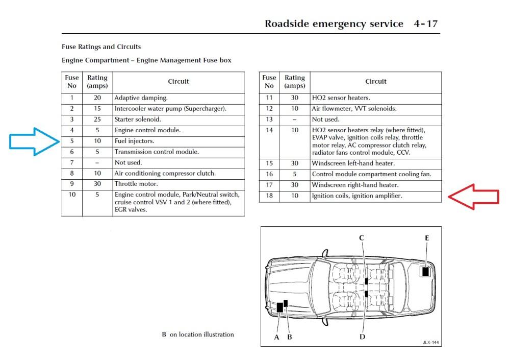 medium resolution of 1998 jaguar xj8 fuse diagram wiring diagram 1998 jaguar xk8 wiring diagram 1998 jag vanden plas