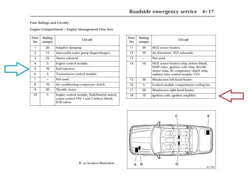 small resolution of 1998 jaguar xj8 fuse diagram wiring diagram 1998 jaguar xk8 wiring diagram 1998 jag vanden plas