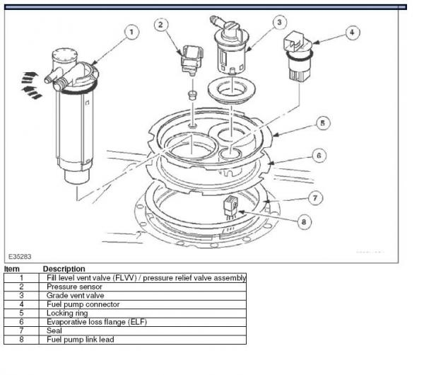 Seals, Rings, etc., for Evaporative Flange Components