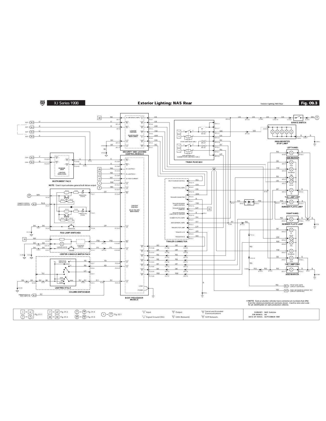 1998 jaguar vdp wiring diagram