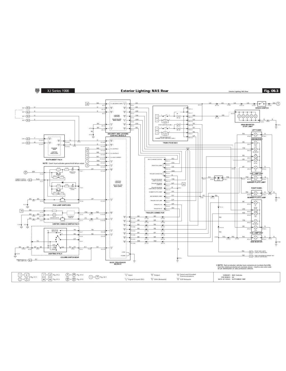 medium resolution of 1998 xjr fuse box diagram 25 wiring diagram images 1994 jaguar fuse box diagram 1994 jaguar fuse box diagram