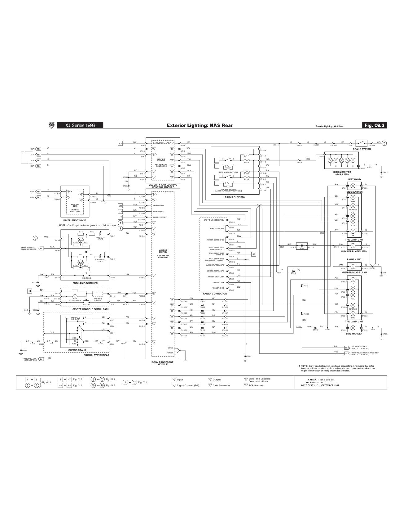 hight resolution of 1998 xjr fuse box diagram 25 wiring diagram images 1994 jaguar fuse box diagram 1994 jaguar fuse box diagram