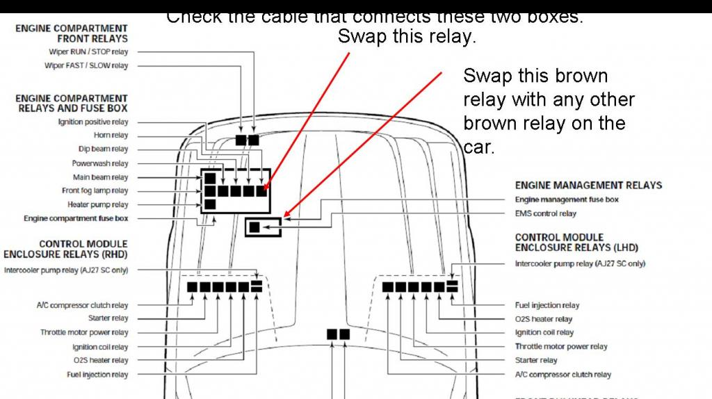 Fiero 3800 Wiring Diagram - Turcolea.com fiero fuel pump relay Dolgular.com