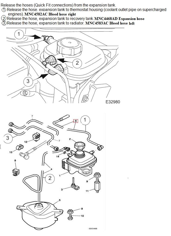 Radiator Expansion Tank Design