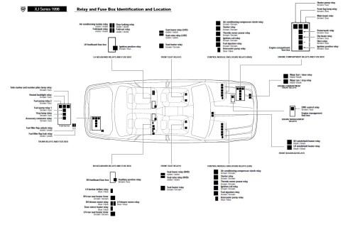 small resolution of surprising jaguar xk8 boot relay fuse box contemporary jaguar xkr fuse box diagram 1997 jaguar xk8